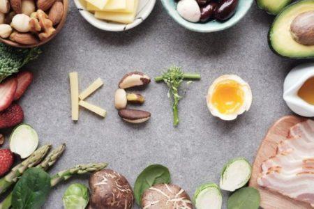 keto ketogene Lebensmittel Schrift